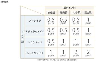 使用量表.png